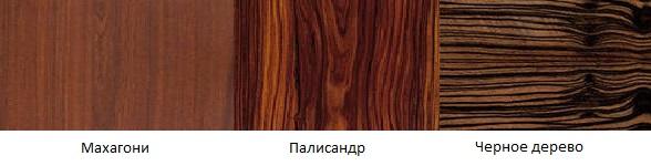 Породы дерева для гитар